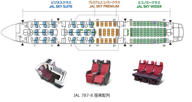 JAL B787-8 座席配列