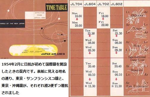 1954年国際線初就航時のタイムテーブル