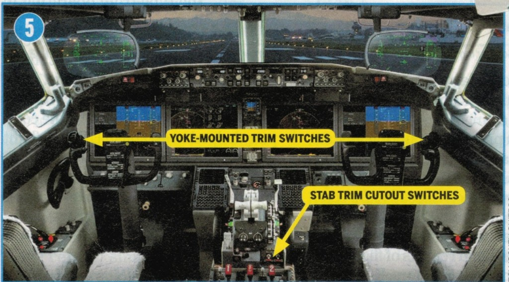 737MAX Cockpit内の水平尾翼マニュアル・トリム関連装備