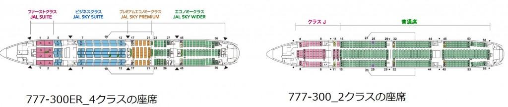 777・長距離型と短距離型の座席配置の比較