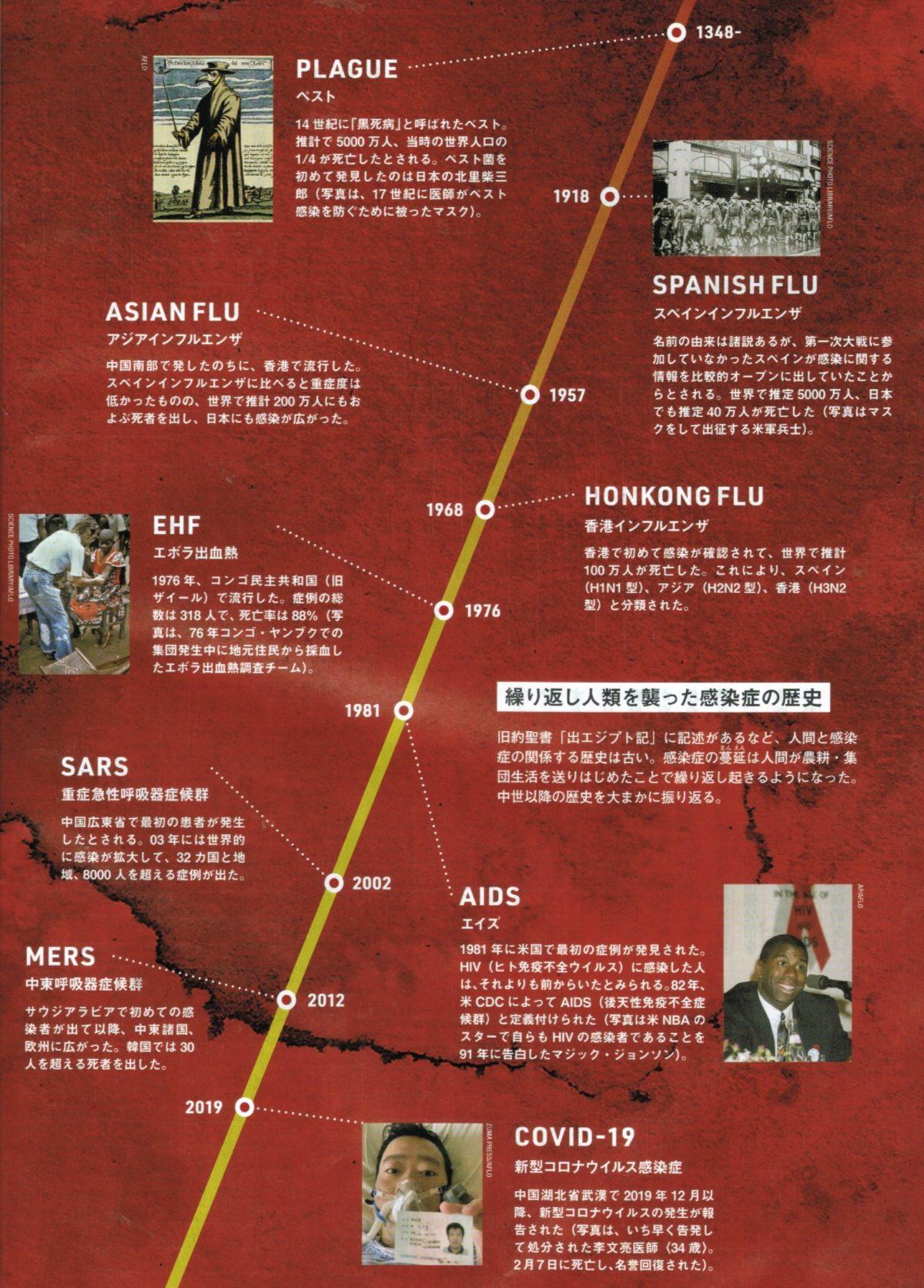 COVID-19と日本の近未来